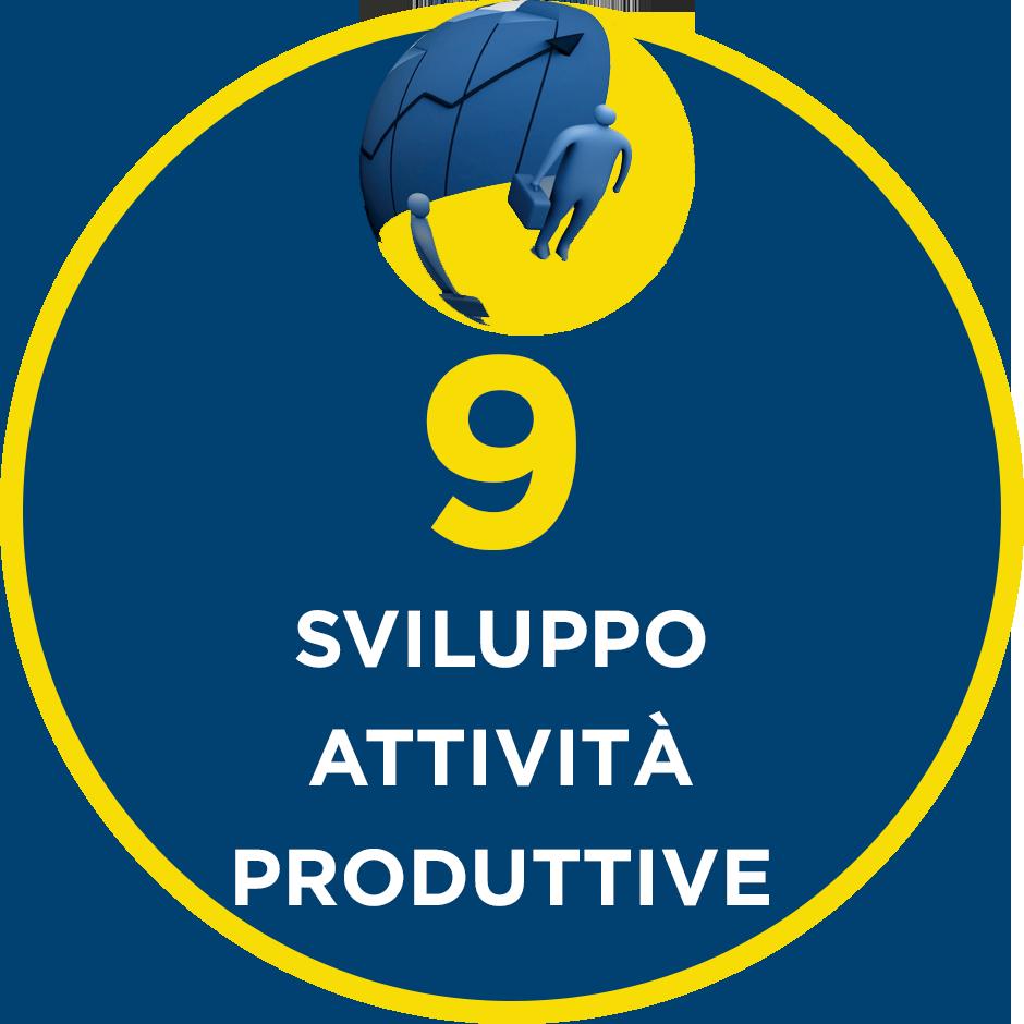 9. Sviluppo Attività Produttive – il programma per il Municipio VI di QUINTILLI – DEL GUERRA